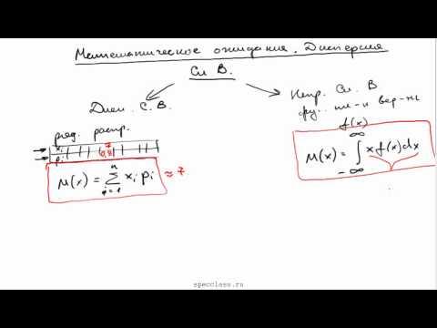 Математическое ожидание и дисперсия. Теория