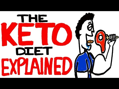 the-ketogenic-diet-explained-in-under-5-minutes.-low-carb-=-best-weight-loss-diet?