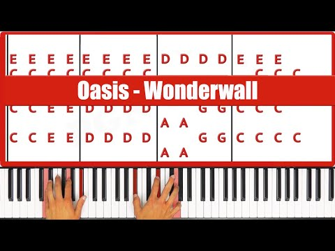 Wonderwall Oasis Piano Tutorial - EASY