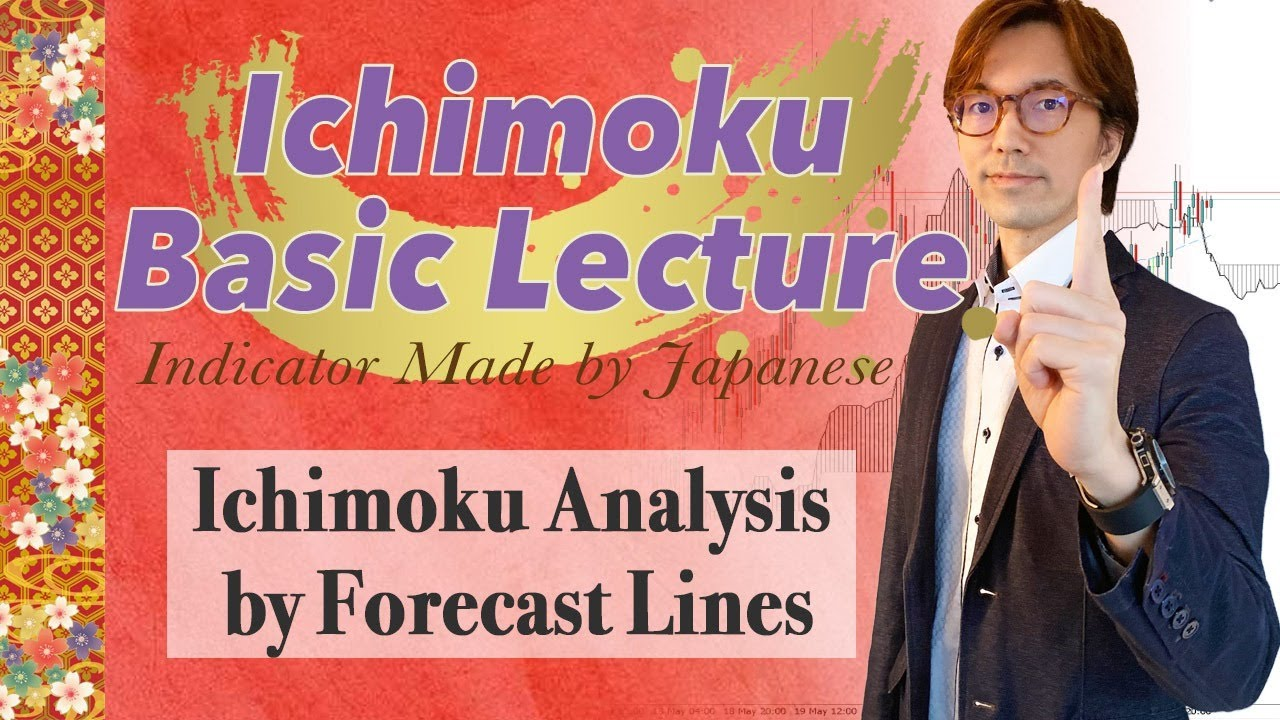 Step by step Ichimoku Forecast Line analysis on EURUSD, EURJPY, GBPUSD, AUDJPY, and Gold