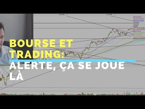 Alerte bourse: la peur revient sur les marchés | bourse et trading #53