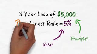 Mortgage Fundamentals thumbnail