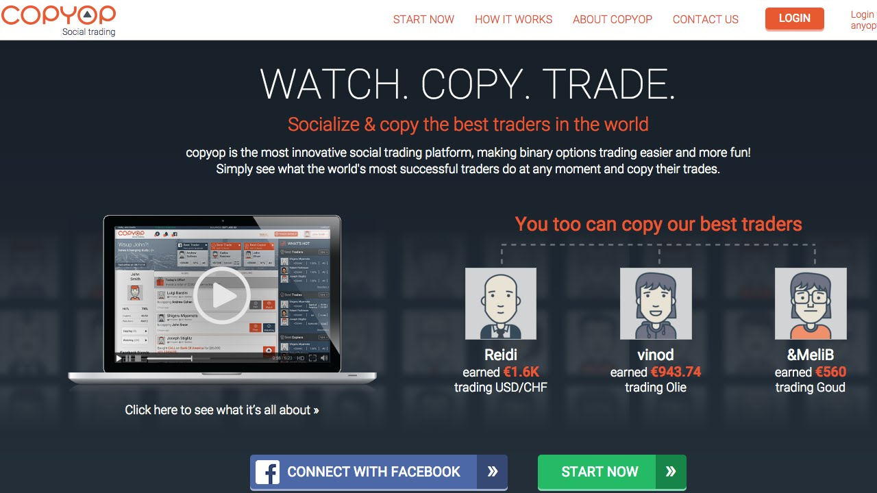Copyop binary options