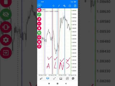 understanding-forex-trading-sessions-||-forex-trading-tutorial