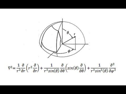 Derive The Laplacian For A Spherical Coordinate System In