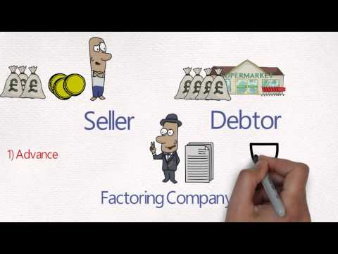 Funding Invoice Learning Centre - Invoice Factoring
