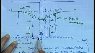 Mod-01 Lec-12 Steady Flow into Wells (Contd.); Unsteady Flow into Wells