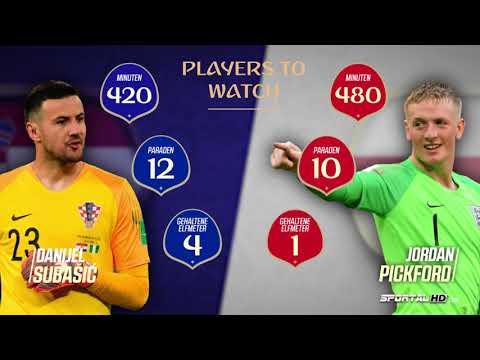 Head-to-Head: Kroatien vs. England