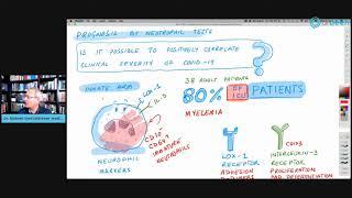 News, CDC, AstraZeneca Vaccine, Neutrophil Based Test