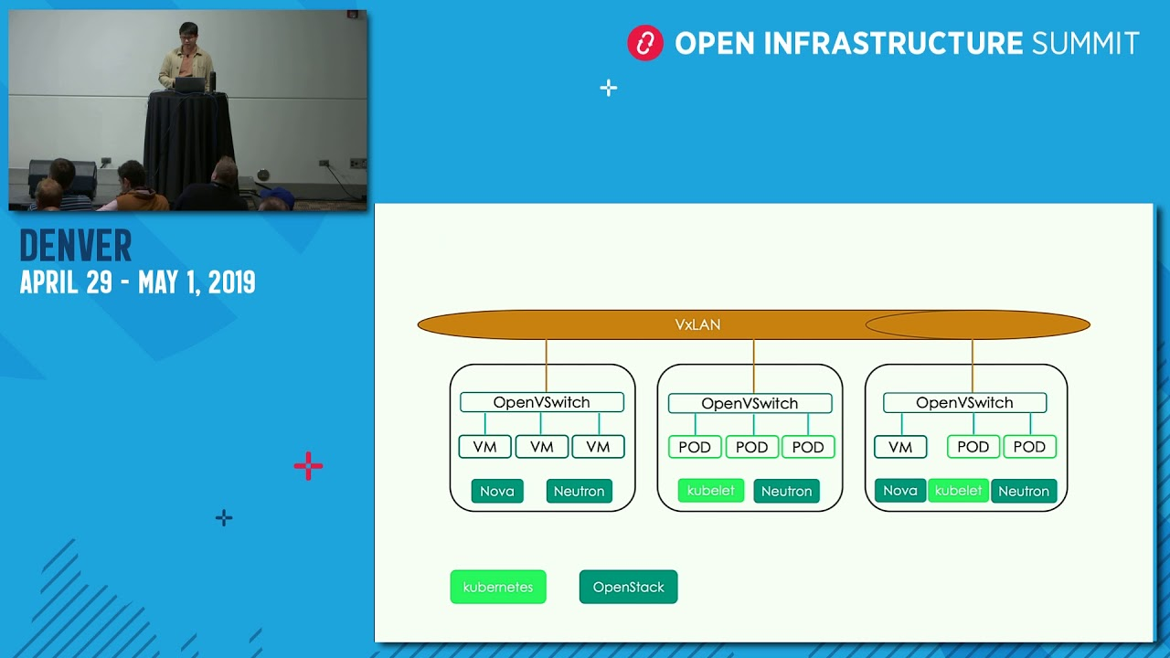 Hardware Offload Networks of Kubernetes through OpenStack