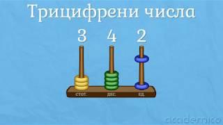 Числата от 100 до 1000 - Математика 3 клас | academico