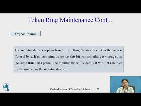 IEEE Standard 802.5 Token Ring Frame Format