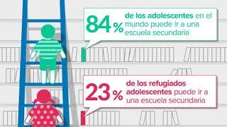 Únicamente el 23 por ciento de los adolescentes refugiados asiste a la escuela