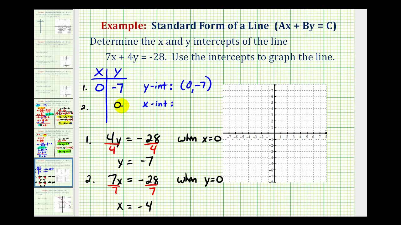 Ex graph a linear equation in standard form using the intercepts ex graph a linear equation in standard form using the intercepts youtube falaconquin