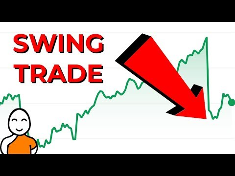 📈 How To Buy Stocks On A Dip ❗ How To Make Money Swing Trading In The Stock Market 📈