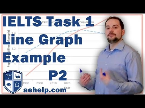 ielts writing part 2 Complete preparation to achieve the band score you need (band 6 to band 8) in ielts writing task 2.