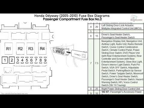 Honda Odyssey 2005 2010 Fuse Box Diagrams Youtube