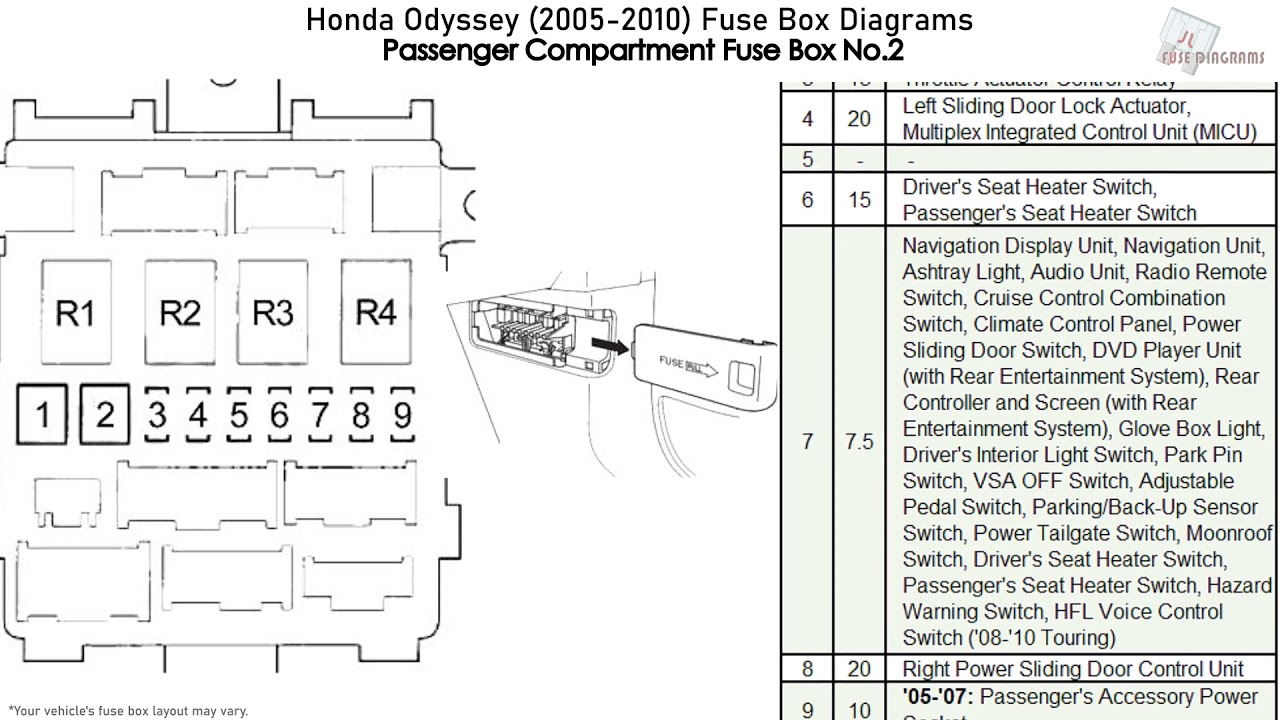 Honda Odyssey (2005-2010) Fuse Box Diagrams - YouTubeYouTube