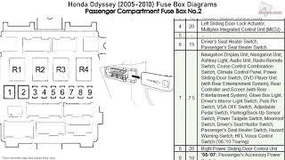 2010 honda odyssey fuse box diagram - wiring diagram center response-minor  - response-minor.tatikids.it  tatikids.it