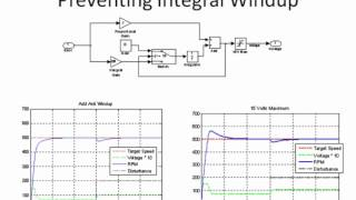 PID Theory and Practice Part 4, Practical Considerations, Tuning
