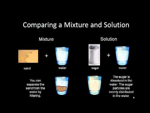 Mixtures Solutions Youtube