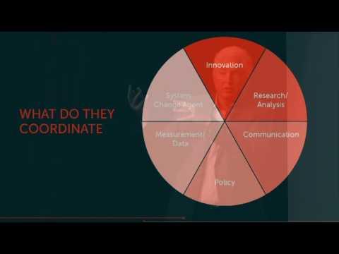Join the Band: Meditations on Social Change  Jeffrey C. Walker  TEDxWashingtonSquare