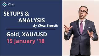 XAU/USD Analysis & Setups 15 - 22 Jan '19