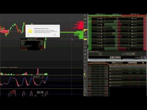 2012 Day Trading Live ( Scalping DAX 30 )