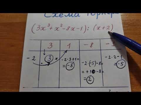 Вопрос: Как делить многочлены по схеме Горнера?