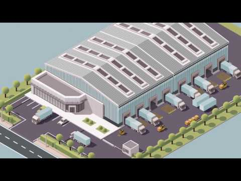 How soon is now? The disruption and evolution of logistics and industrial property