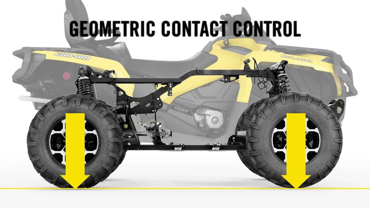 Can Am Atv >> Discover The Can Am Atv Next Generation Chassis