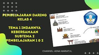 Tayang Selasa , 15 September 2020 ======================================= Visit our website:....