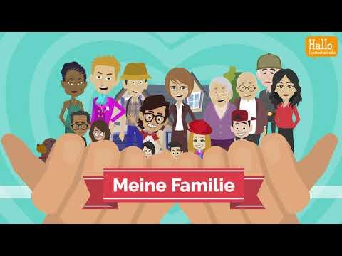 Deutsch lernen A1.1 / Mein Onkel heisst Hanspeter. Er mag Sport. / Possessivartikel / Familie