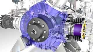 Neue Kompressor-Block-Generation - Animation - BAUER KOMPRESSOREN