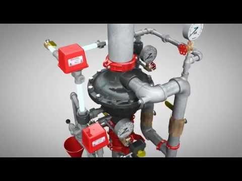 Viking S Innovative Model G Valve Animation Youtube