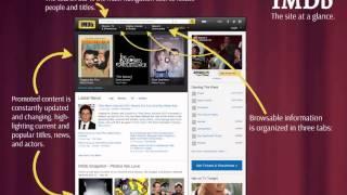 Biographical Resources and IMDb