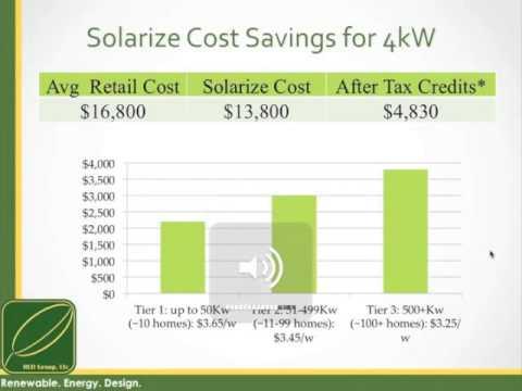 052914_SACE Webinar-NC Residential Solar