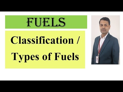 Fuels   Types of Fuels I Classification of Fuels with examples