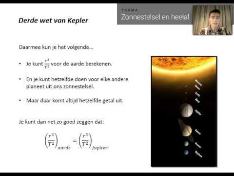 Derde wet van Kepler