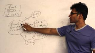 Compiler Design Lecture 10 -- LR parsing, LR(0) items and LR(0) parsing table