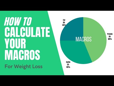 How to Calculate Macros For Weight Loss