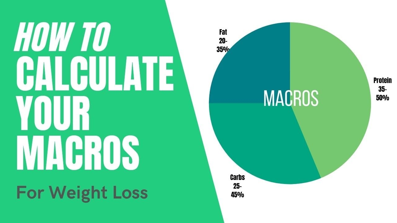 How to calculate macros for weight loss youtube ccuart Gallery