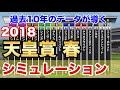 2018年 天皇賞 春  シミュレーション  【過去10年データ競馬予想】