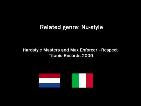 Complete Guide to the Genres of Hardcore Techno Part 2