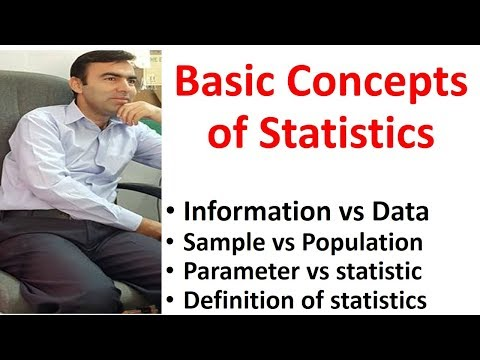 What Is Statistics | Definition Of Statistics | Basic Concepts Of Statistics |