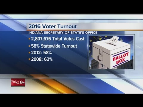 Indiana 2016 voter turnout