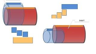 fits,hole basis system, shaft basis system