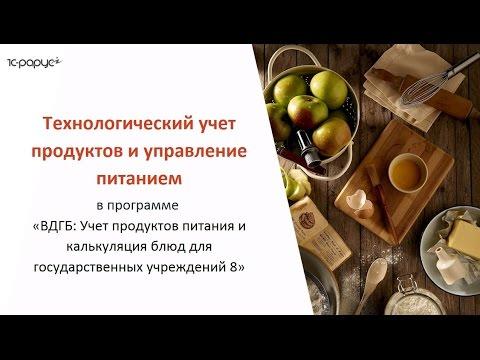 Таблица продуктов питания —