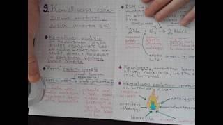 Leo Opetus -  Kemian kpl 9 muistiinpanot ja ohjeet töihin
