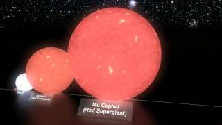To-scale Size comparison of Planets in our Solar System - HD